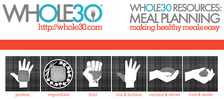 Whole30 Meal Plan: 9 Meal Planning Resources for Whole30